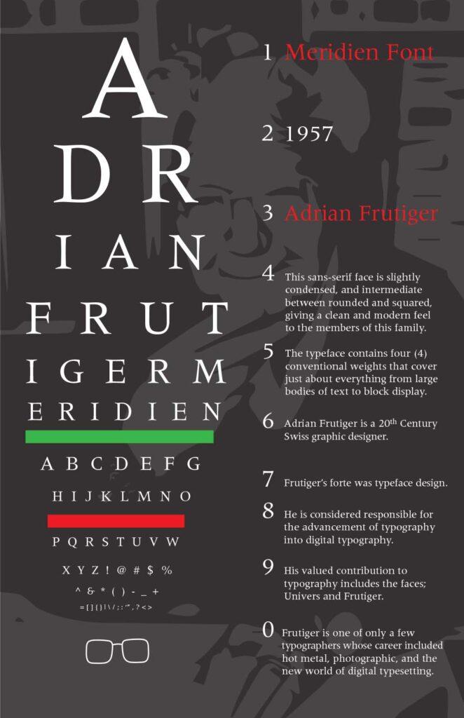 Designer Font Poster